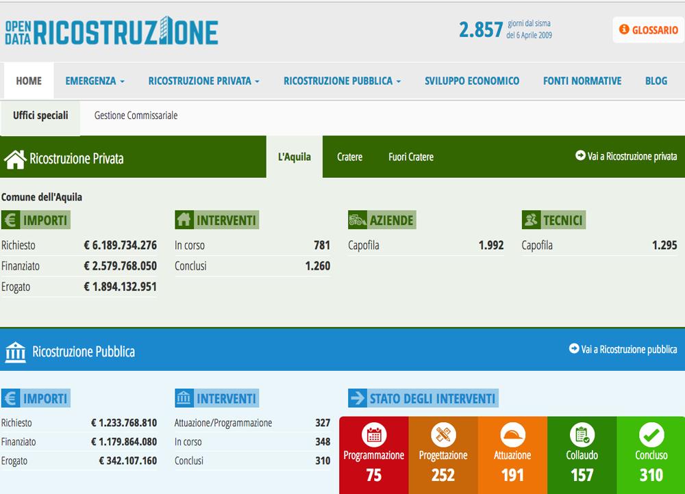 Una vista del portale OpenData Ricostruzione.