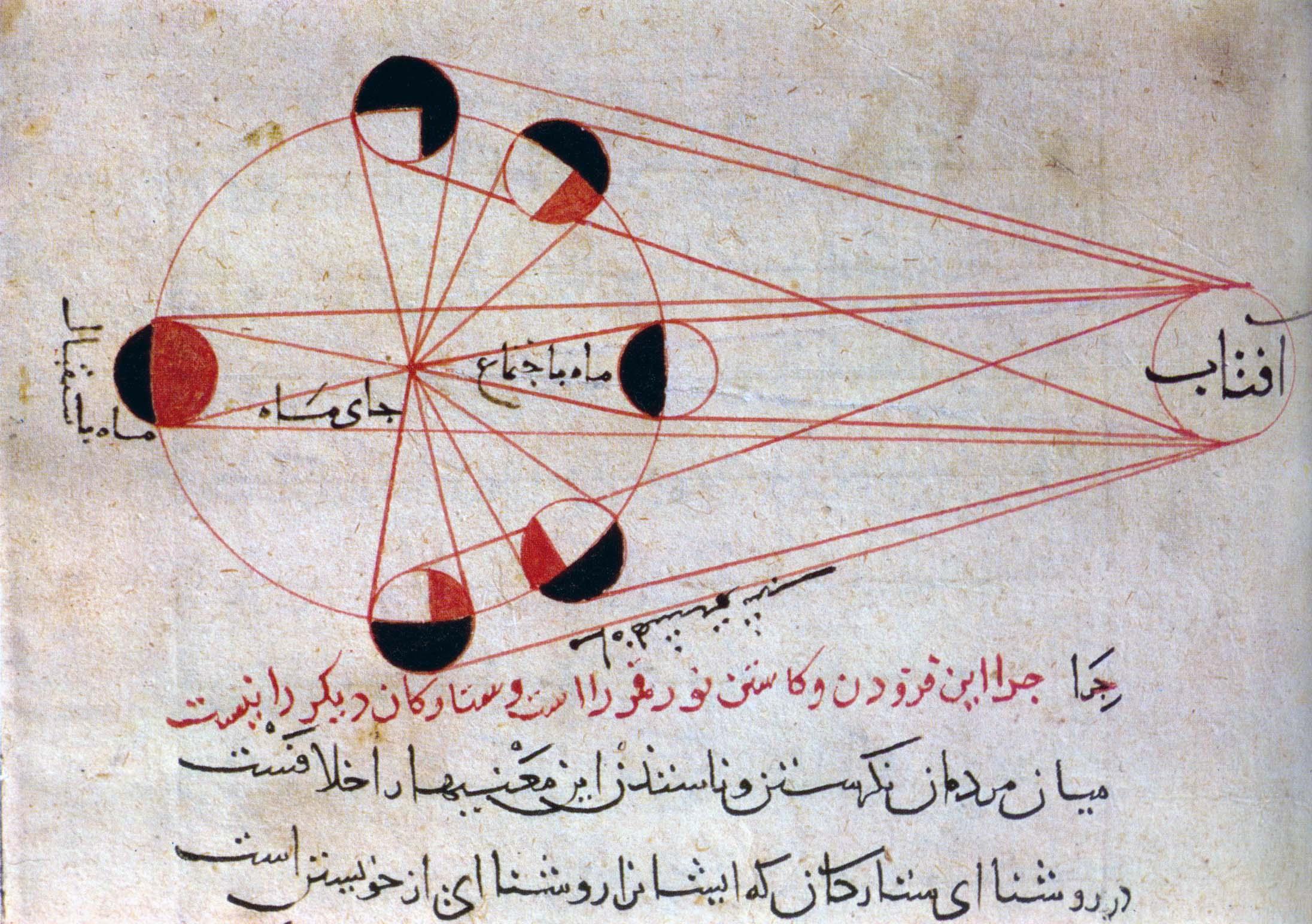 Il 2017 si è concluso e la Terra ha appena cominciato un nuovo giro intorno al Sole. Lo scienziato Persiano Aḥmad al-Biruni 973-1048 progettò un calendario astronomico che, grazie a una serie di ghiere poste su due livelli, mostrava la posizione relativa della Terra, della Luna e del Sole. Questa illustrazione rappresenta invece le diverse fasi lunari, e venne realizzata da Al-Biruni per il libro Kitab al-Tafhim. Licenza: Public Domain.
